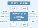 crowdsouring_association_diagram-98ef900fe367d1a02d7056173ad87f7e